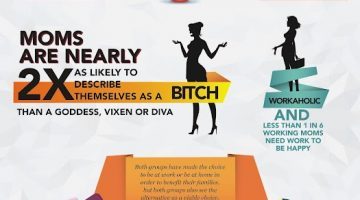 Working Moms vs. Stay at Home Moms Infographic ~ IS the Grass Greener?