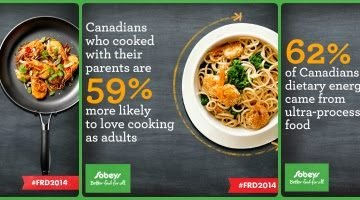 Support Jamie Oliver's Food Revolution Day by Taking Part in Sobeys #PotluckChallenge #FRD2014