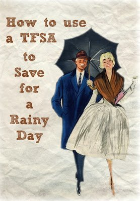 No Longer One Paycheque Away From a Rainy Day, Saving With a TFSA