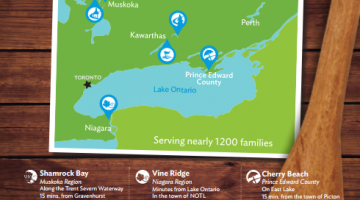 Cottage Life Made Affordable at Great Blue Resorts (Plus Cool Contest Alert!)