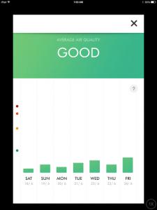 Dyson air purifier app tracks indoor air quality.