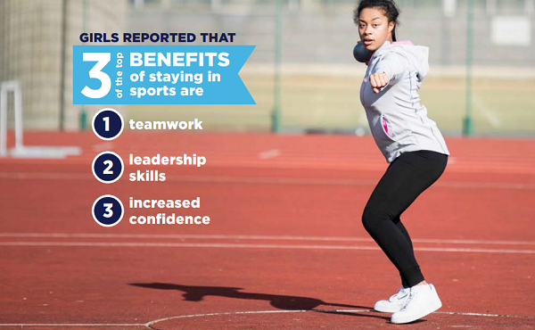 Top three benefits of girls staying in sports.