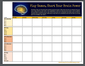 Play Games, Chart Brain Power.